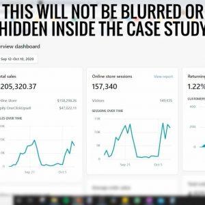 Ads Exposed Case Study 2021 by Matt Riley