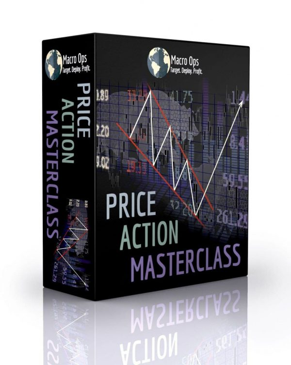 Price Action Masterclass by Macro Ops
