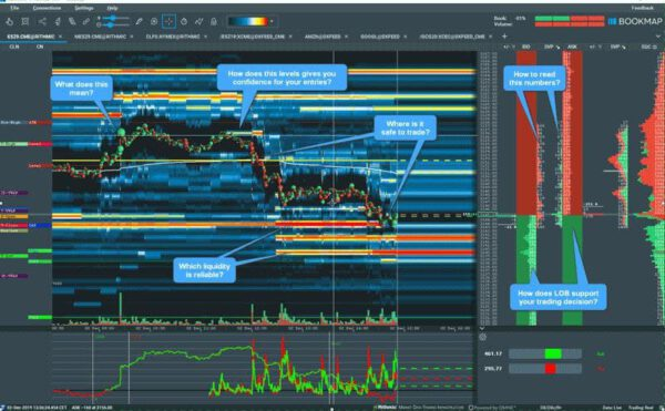 BOOKMAP Masterclass: Profitable Trading with LOB and Bookmap