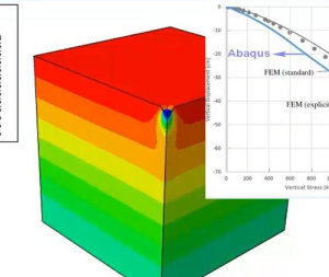 Abaqus Cae Learn Civil And Geotechnical Analysis (level 1)
